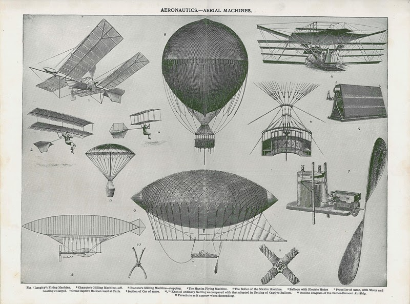 A two page spread of marvelous flying machines!