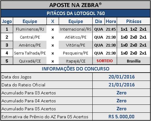 LOTOGOL 760 - PALPITES / PITÁCOS DA ZEBRA