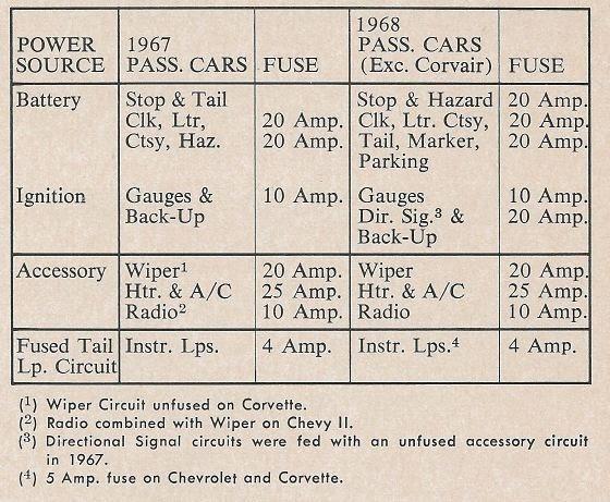 Steve U0026 39 S Camaro Parts  1967 - 1968 Camaro Parts