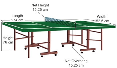 Game And Entertainment Table Tennis A Brief History
