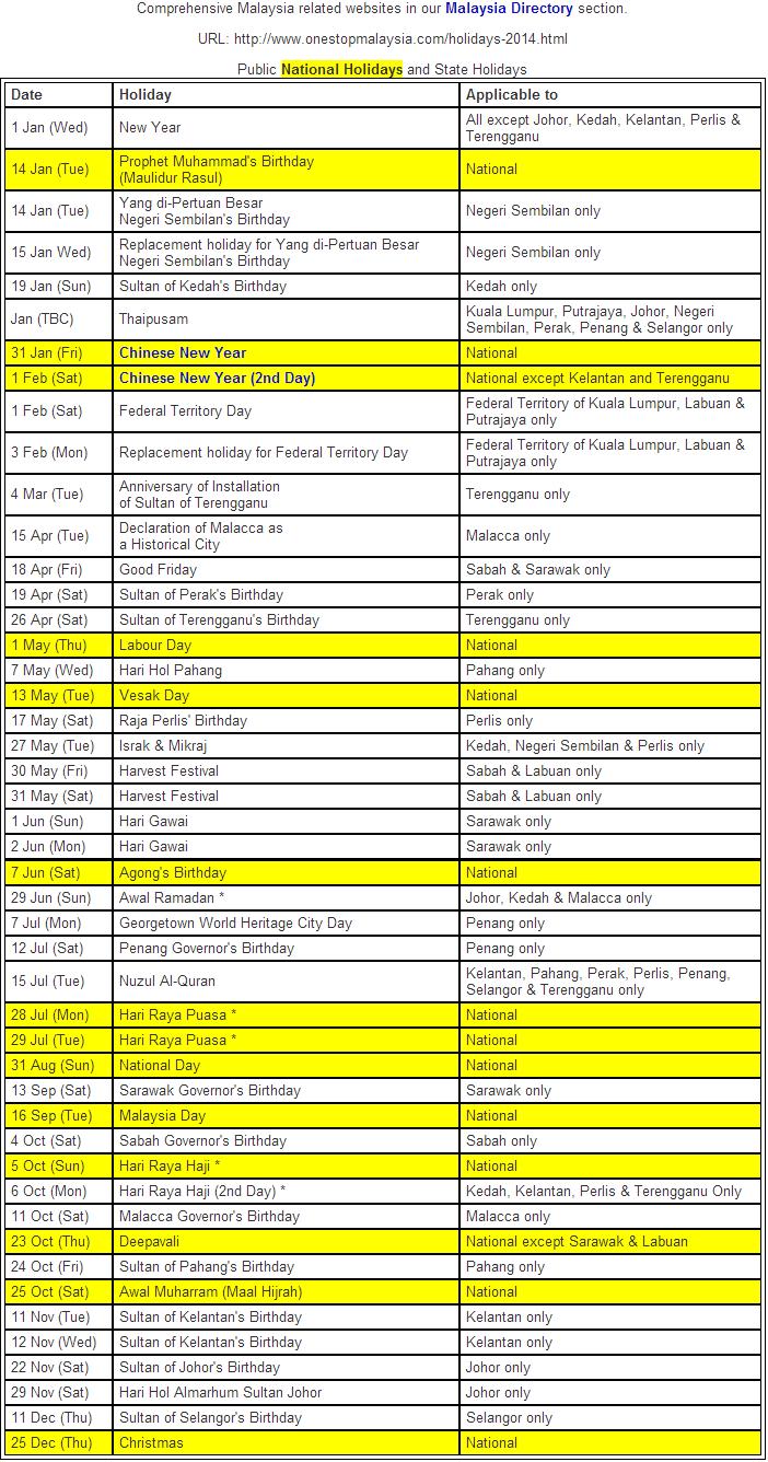 Kalendar Tarikh Cuti Umum Dan Cuti Sekolah 2014 Di Malaysia