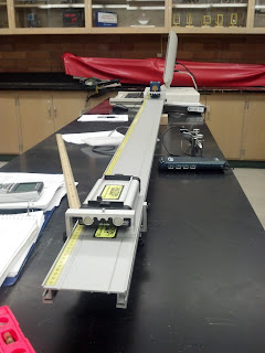 cart on an incline lab Constant velocity of a cart on an incline the conditions under which a cart sliding down an incline in the presence of a frictional force experiences a constant.