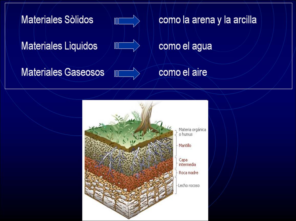 El suelo - Materiales para suelos ...