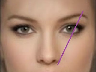 Tutorial How to Shape Eyebrows