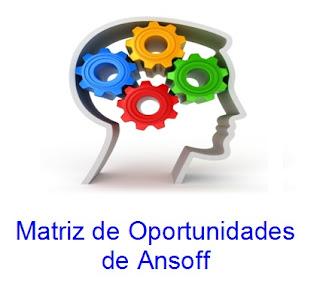 matriz-de-oportunidades-de-ansoff