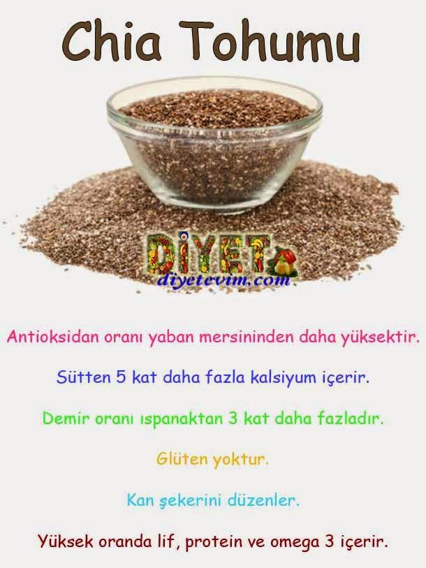 chia tohumu zayıflatır mı