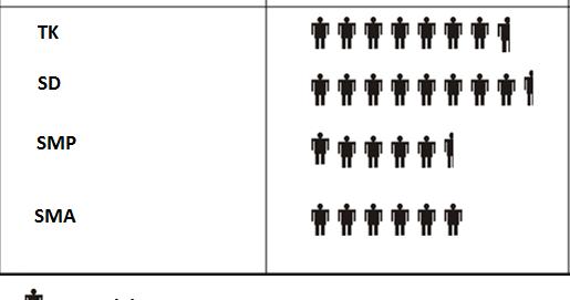 Penyajian data menggunakan piktogram ccuart Gallery