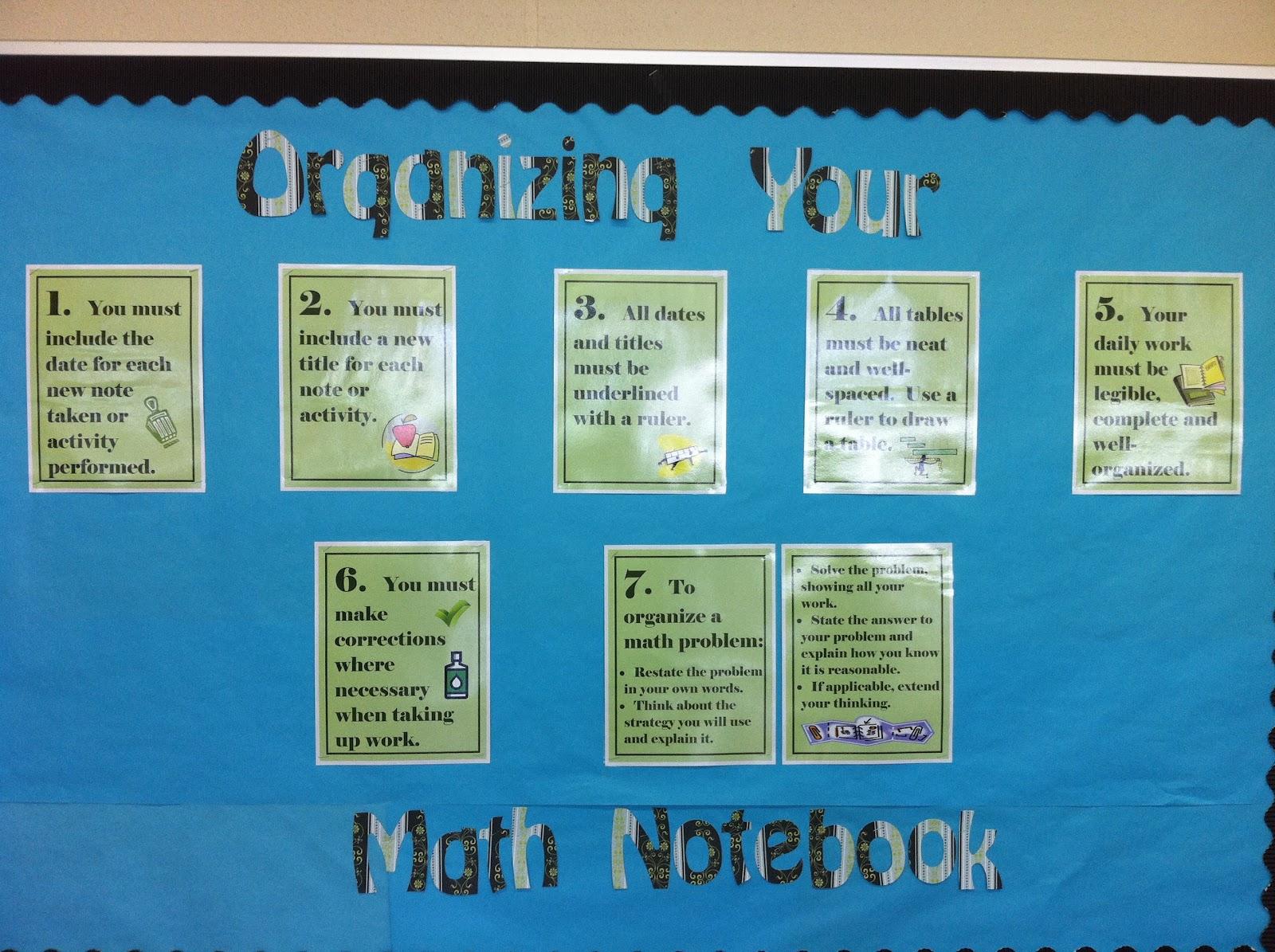 7th Grade Math Classroom Decorations ~ The teacher who hated math  goals