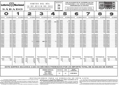 Resultados Sorteo Domingo 5 De Julio 2015 Loteria Nacional | Auto Cars ...