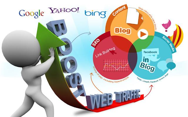 Digital Marketing companies in Ahmedabad