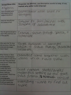 Yeast Coursework   A Level Science   Marked by Teachers com