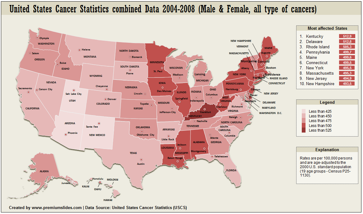 Cancer Statistics In U S