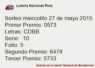 sorteo-miercolito-27-de-mayo-2015-loteria-nacional-de-panama