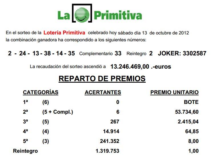 loteria primitiva com: