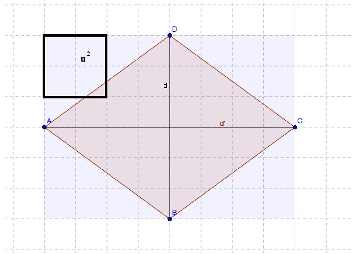 http://2.bp.blogspot.com/-IokpFFdz9S8/TgtER08XkhI/AAAAAAAAAac/JeqBT_lVq-A/s1600/Rombo+con+diagonali+tre+quarti+e+unit%25C3%25A0+quadrata.png