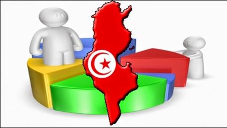 التعداد السكاني في تونس