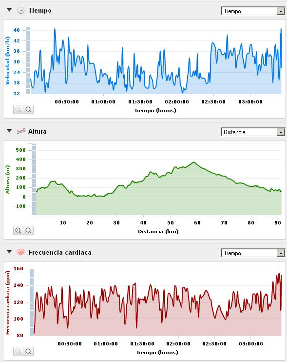 Atletas de hierro d as 51 52 y 53 fin de semana agotador - Tiempo pallaresos ...