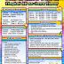 Olimpiade MIPA tingkat SD se Jawa Timur