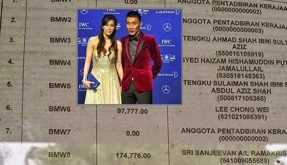 Dato Lee Chong Wei salah seorang pembida tertinggi no Plate Selangor BMW