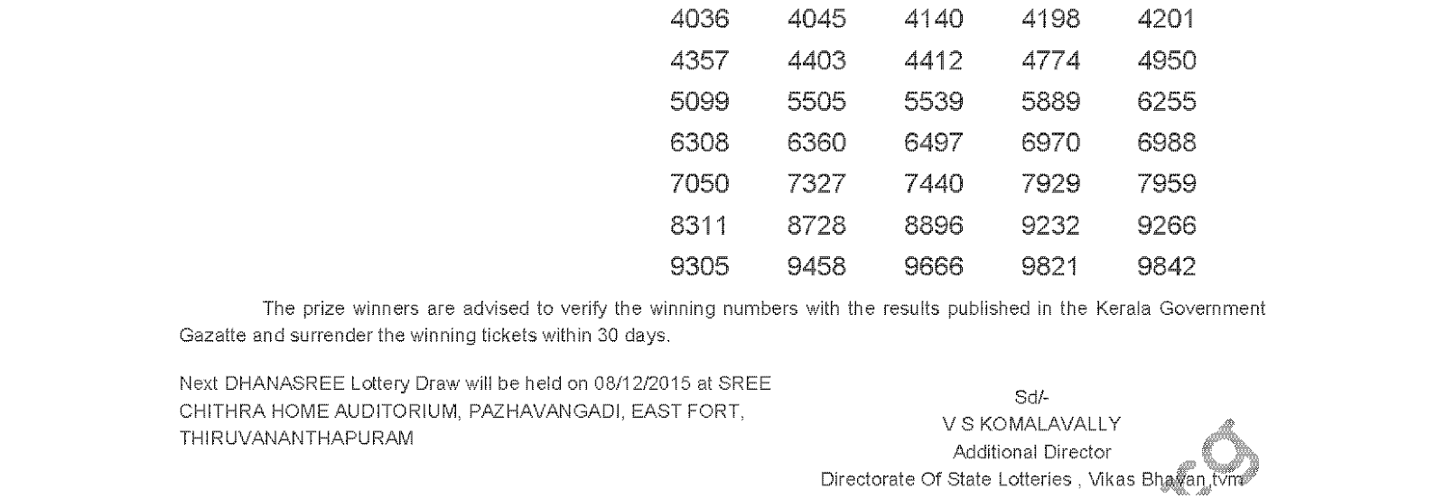 DHANASREE Lottery DS 214 Result 01-12-2015