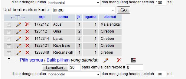 CARA MEMANGGIL DATABASE DI PHP - Digital Informasi