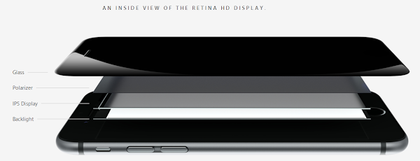 iPhone 6 display technology