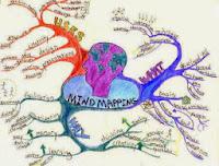 Mind Mapping (Peta Pikiran)