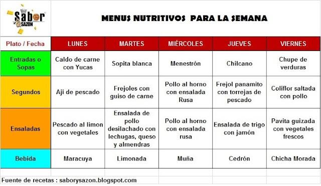 Menús saludables, almuerzos nutritivos - comida nutritiva y saludables