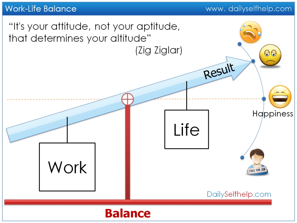obtaining a work life balance How to maintain a work life balance want a fulfilling career and a happy and healthy family life if you want both, you need to find a balance this means getting your priorities in order, making strategic decisions ahead of time, and.