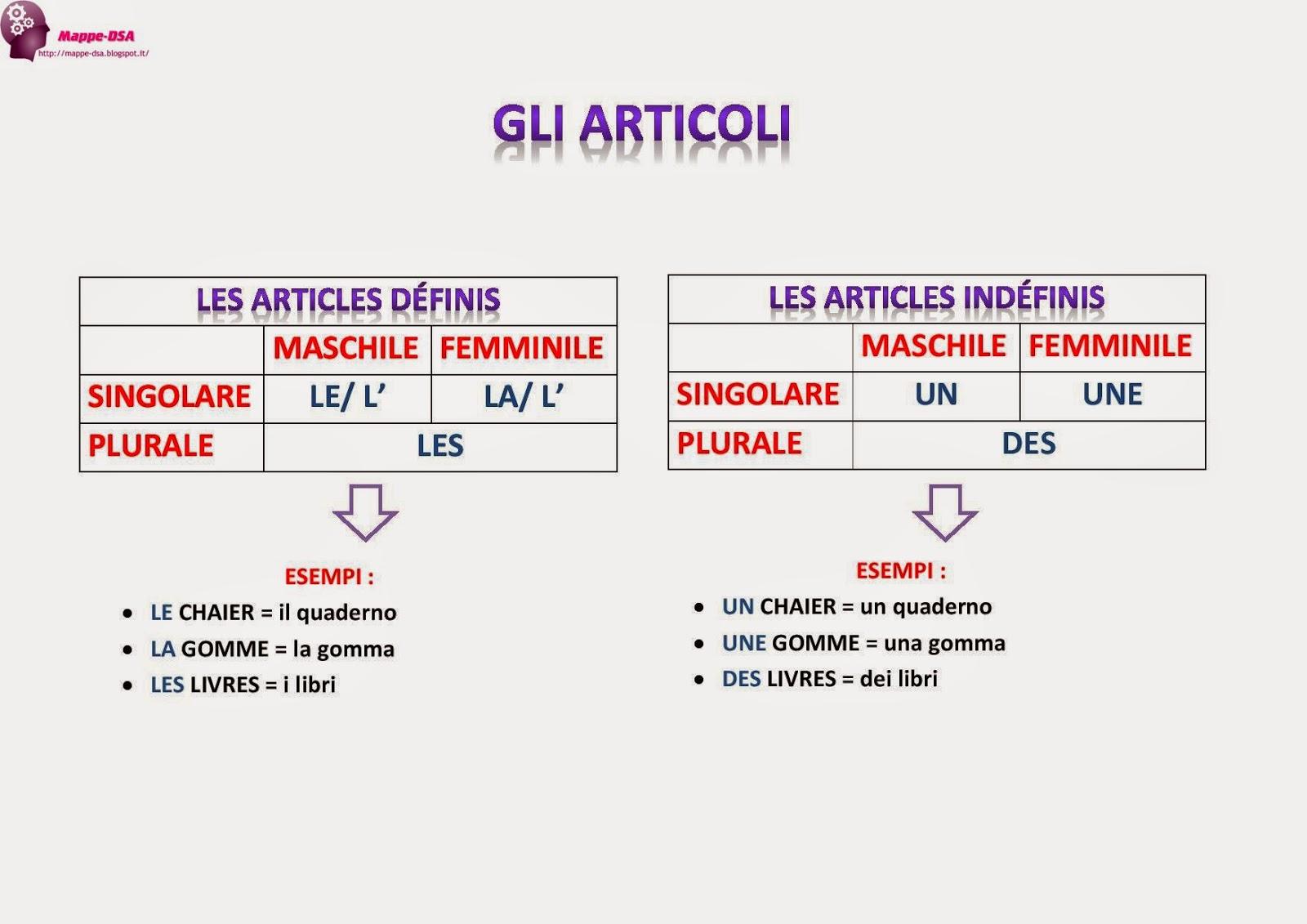 mappe dsa francese articoli