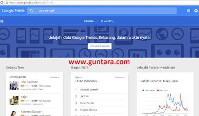 Tampilan Muka Google Trends Indonesia www.guntara.com