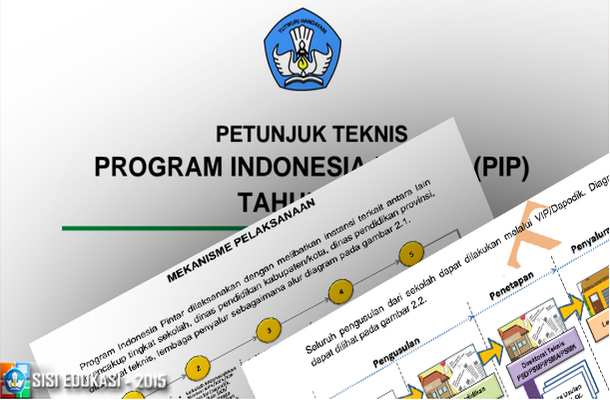 Juknis PIP Tahun 2015 Download PDF