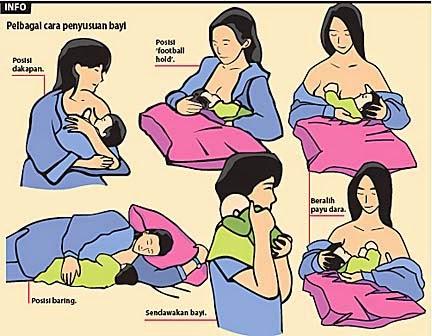 cara ibu menyusui bayi yang benar