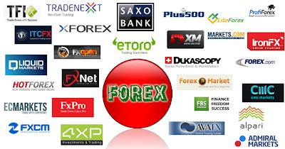 I Migliori Forex Broker