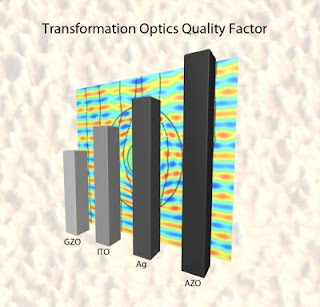 Transformation Optics