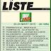 Spor Toto 20-24 Mart 2015 Listesi