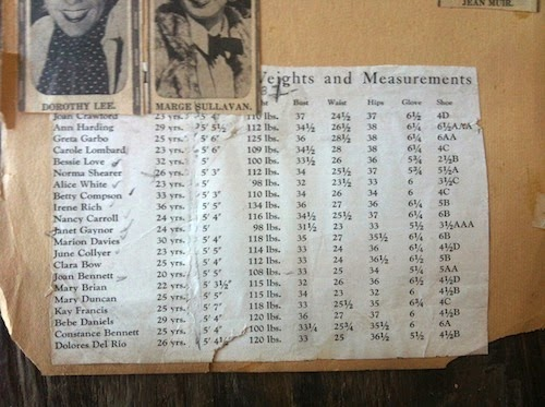 1930s actresses weight height