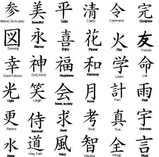 Tattoo Designs Japanese Names: Symbol Tattoos