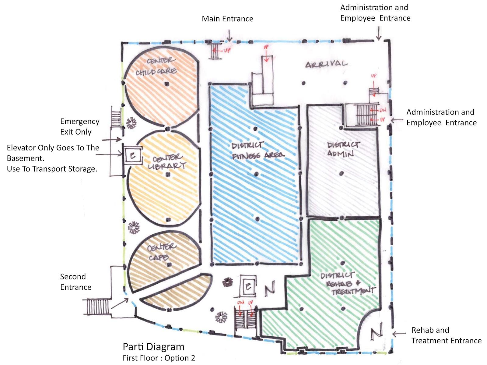 schematic diagram in architecture    stephanie-purplepenguins.blogspot.com