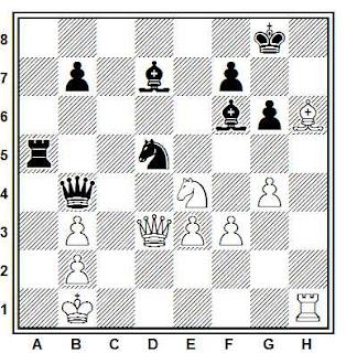 Problema ejercicio de ajedrez número 791: Miranovich - Gorev (URSS, 1977)