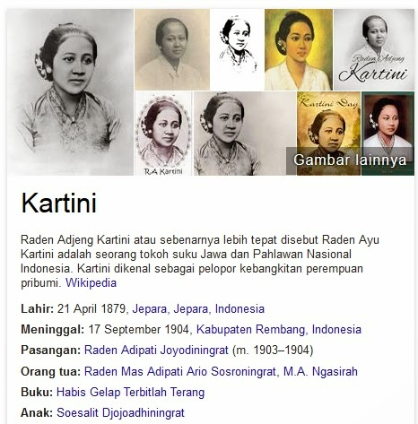 Sejarah Peringatan Hari R.A. Kartini