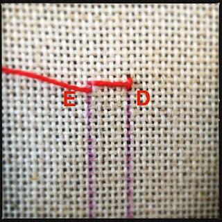 Broderisting tutorial. Vejledning med billeder. Ladder stitch - trin 3