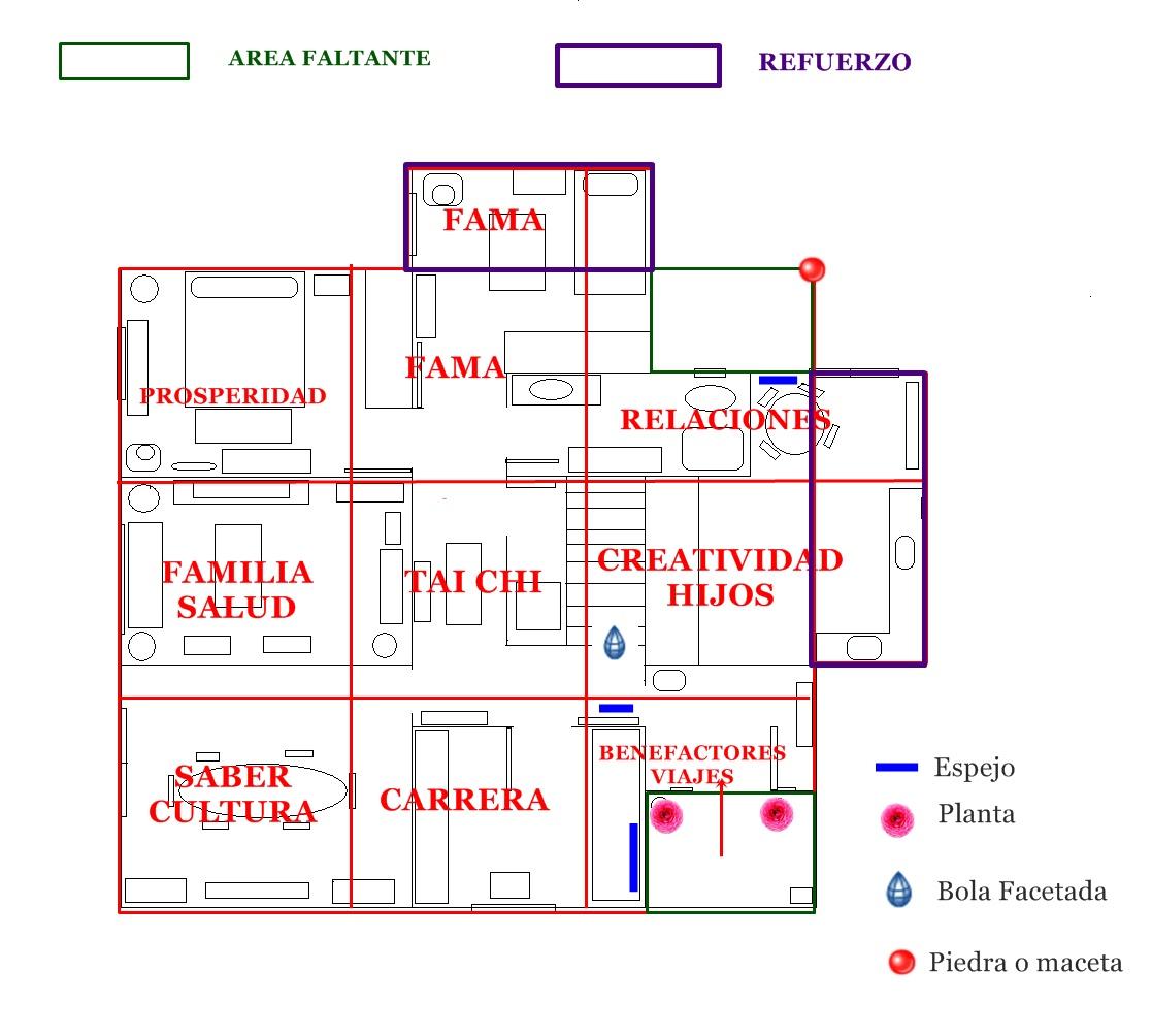 Compatibilidad connuestra casa o negocio según el Min Gua. #940F34 1117 1004