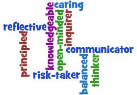 ib learner profile my personal traits essay Chapter 1 knowing our students as learners creating a student learner profile can provide a way to shift this focus and unmask success the questions are categorized under the five dimensions of learner identity biological traits.