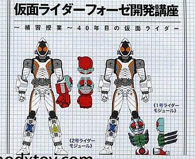Hình vui về Sentai Rider Rider-switch0