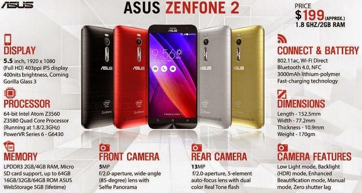 Harga Zenfone 2 RAM 4 GB