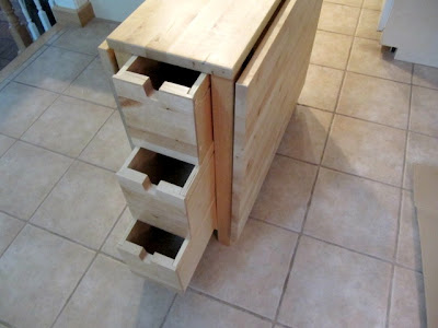 Sewing Quilting Table Plans Pdf Woodworking