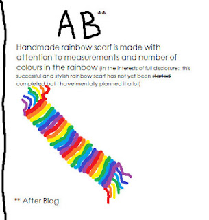 rainbow scarf, computer drawing, infographic, planning, knitting, scarf