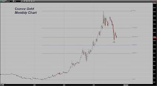 prix de l'or, de l'argent et des minières / suivi quotidien en clôture - Page 6 Chart20131112105826