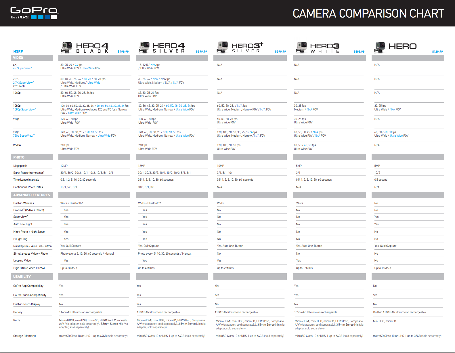 Compare And Contrast Graphic Organizers Enchantedlearning Com – Comparison Grid Template